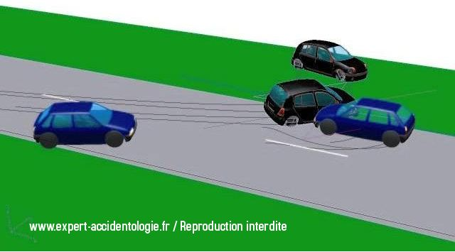 Accident Reconstruction - Kinematic and dynamic simulation - 3D ...